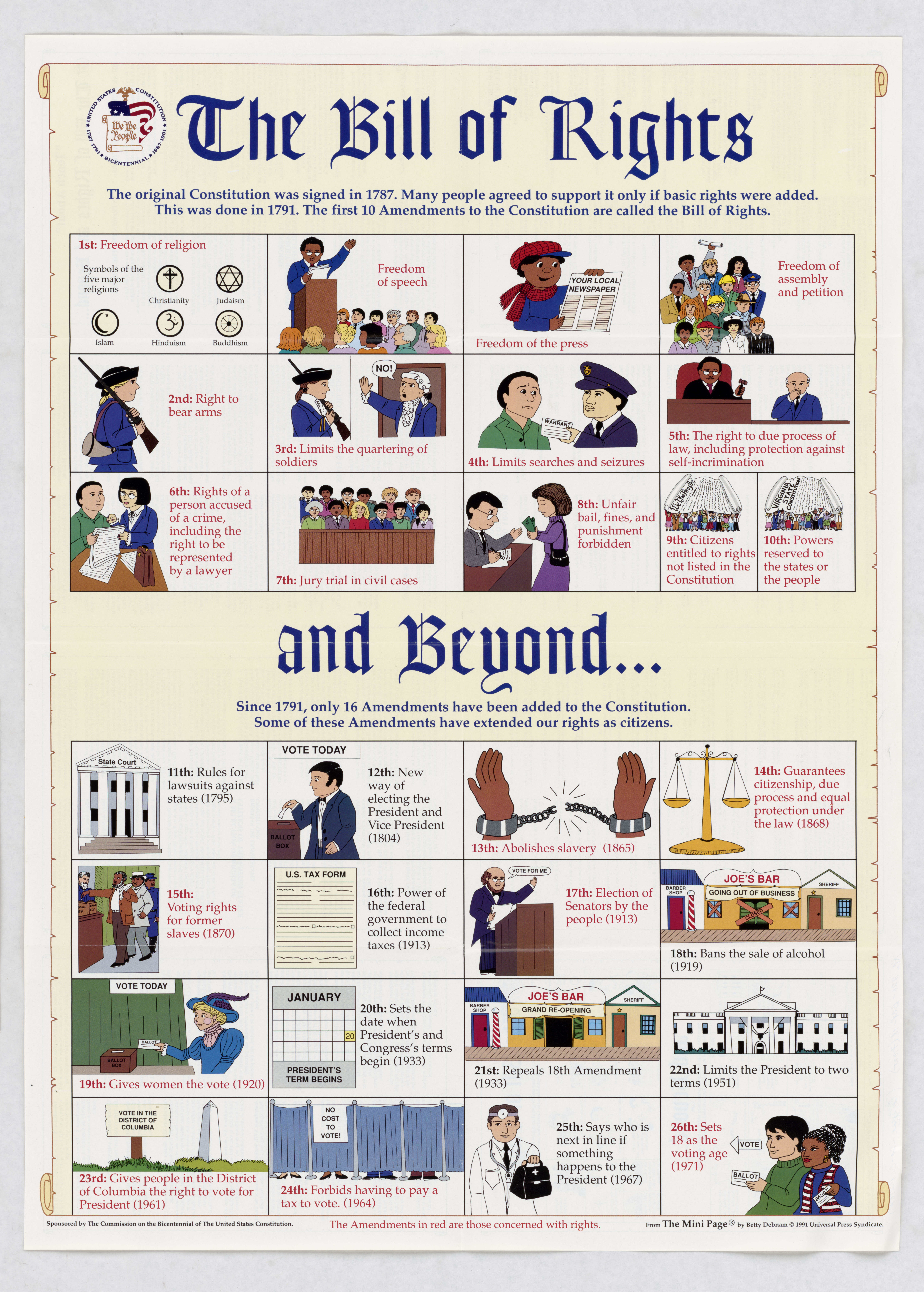 The Bill Of Rights And Beyond