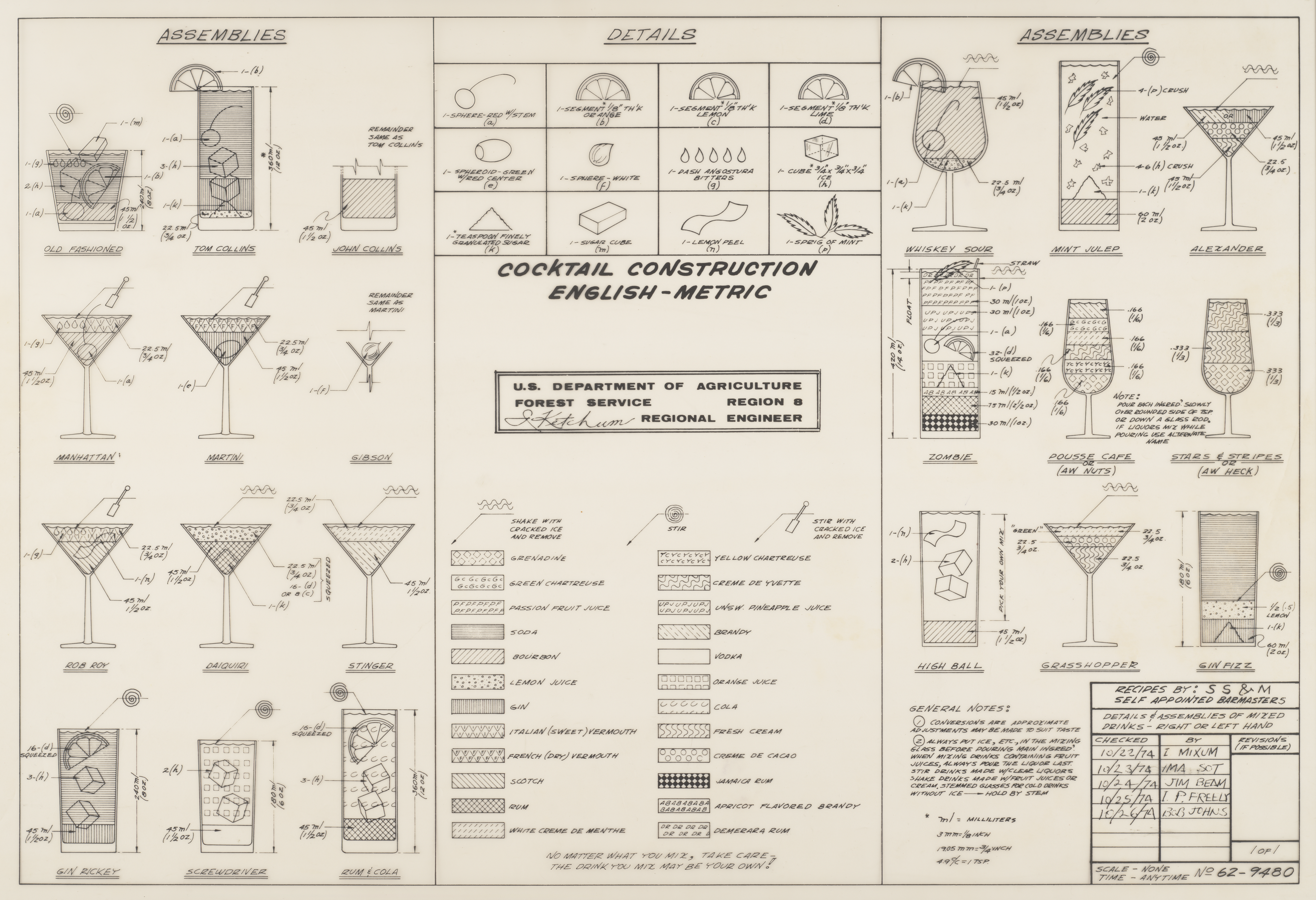 cocktail_construction_chart_1974.jpg